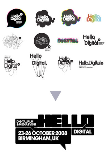 Hello Digital identity design process
