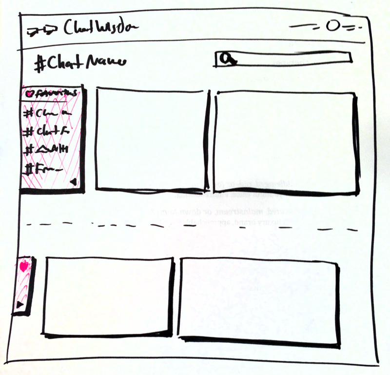 ChatWisdom Product & Interface Development