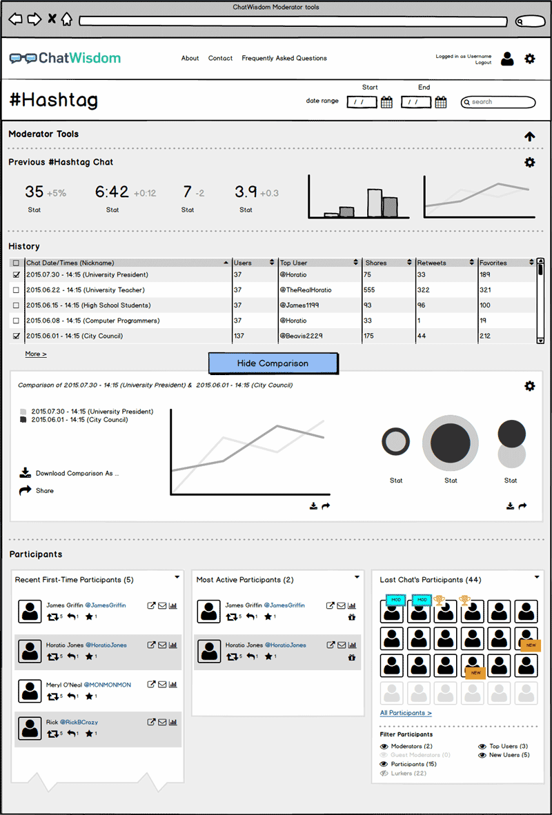 ChatWisdom wireframes & interface 3